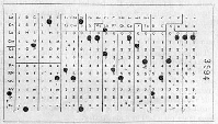 Hollerith punched card.