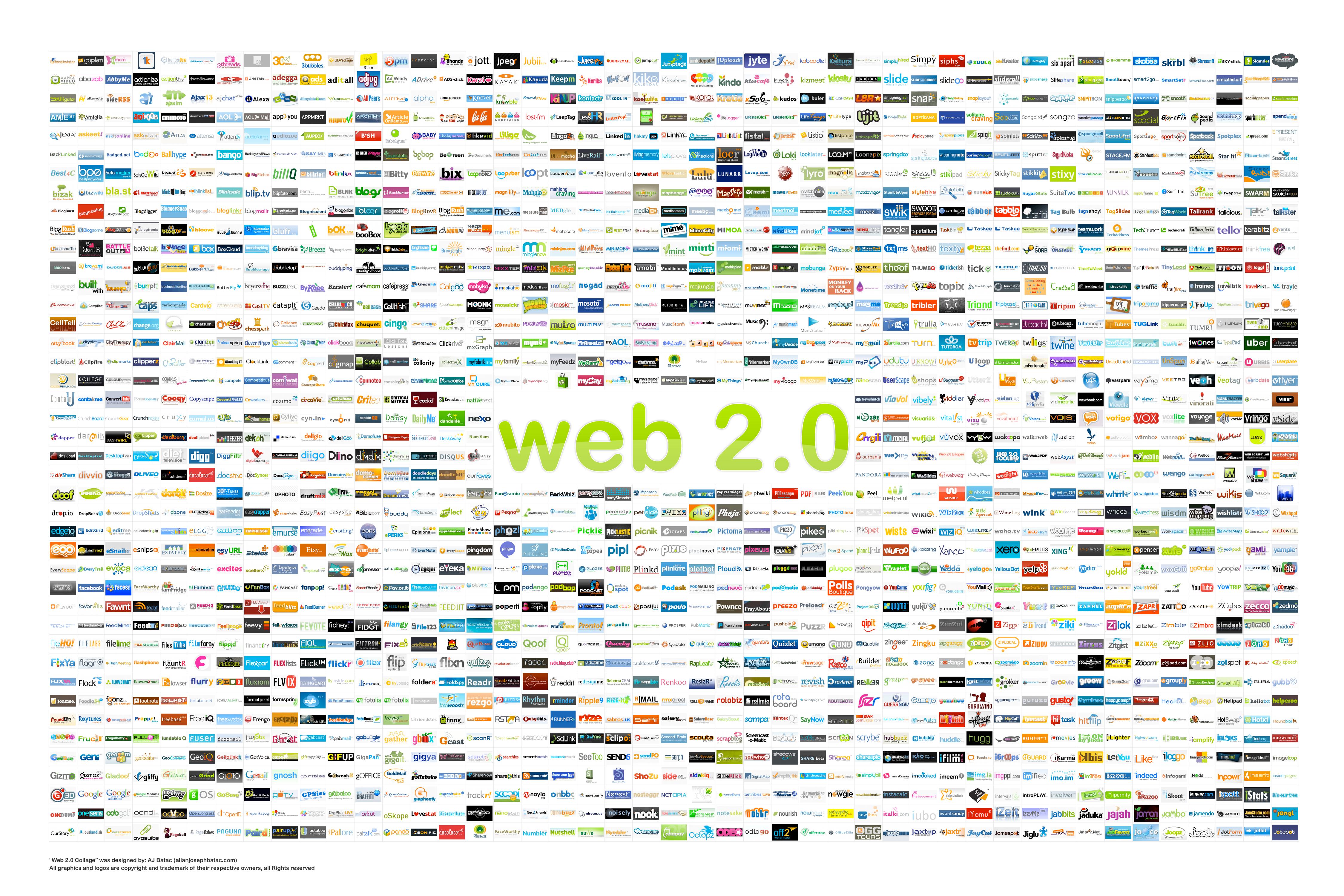 Social Media / Social Networks / Wikis Timeline