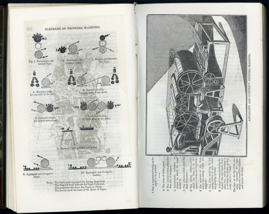 1800 to 1850 timeline historyofinformation having studied and collected the history of the technology and the incunabula of machine printing for more than ten years in january 2018 i had the fandeluxe Images