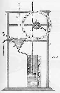A diagram of Ctesibius's water clock.
